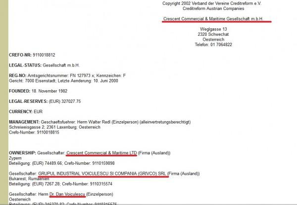 Fragment din documentul ce confirmă intrarea GRIVCO în acșionariatul CRESCENT AUSTRIA.