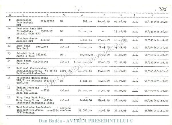 Conturi de la BRCE (Banca Română de Comerț Exterior) în care se virau bani, de la diferite bînci din lume, inclusiv pentru cumpărarea/vânzarea de evrei și etnici germani/sași/secui (pag 2)
