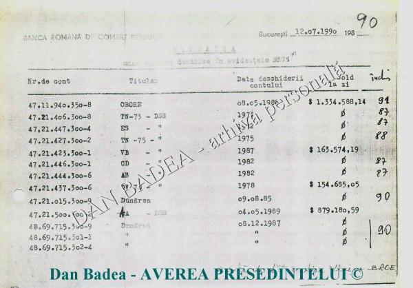 Situația unor conturi (ale SECURITĂȚII) deschise în evidențele BRCE